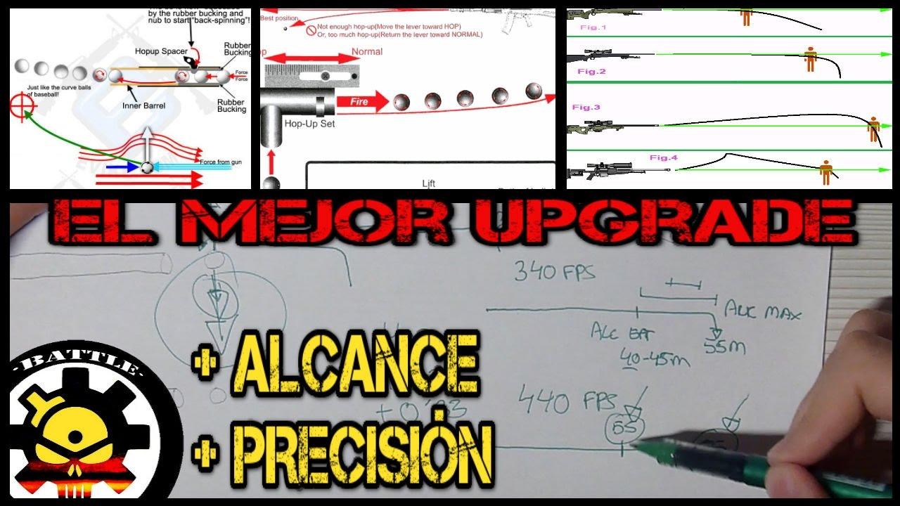 Comment améliorer la portée et la précision? La meilleure mise à niveau d'airsoft pour votre réplique